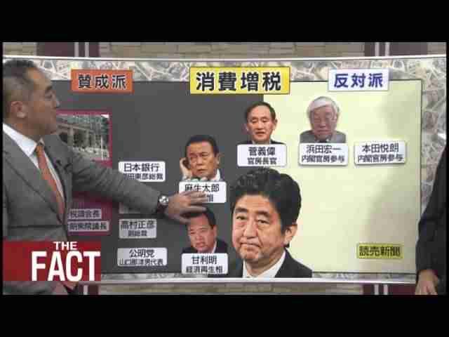 消費増税直前!増税後、日本経済はどうなる?その衝撃の予想結果とは?【ザ・ファクト#002】