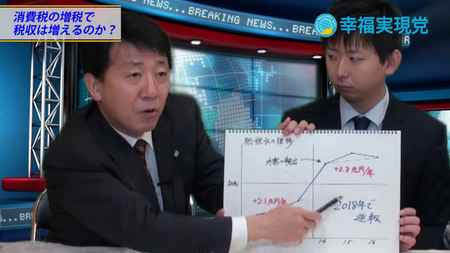 5分でわかる消費税増税〈なるほど!ジャッジメント#11〉【幸福実現党 江夏正敏政調会長解説】
