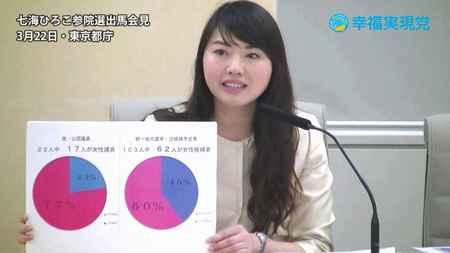【2019参院選】東京選挙区・七海ひろこ 出馬表明記者会見
